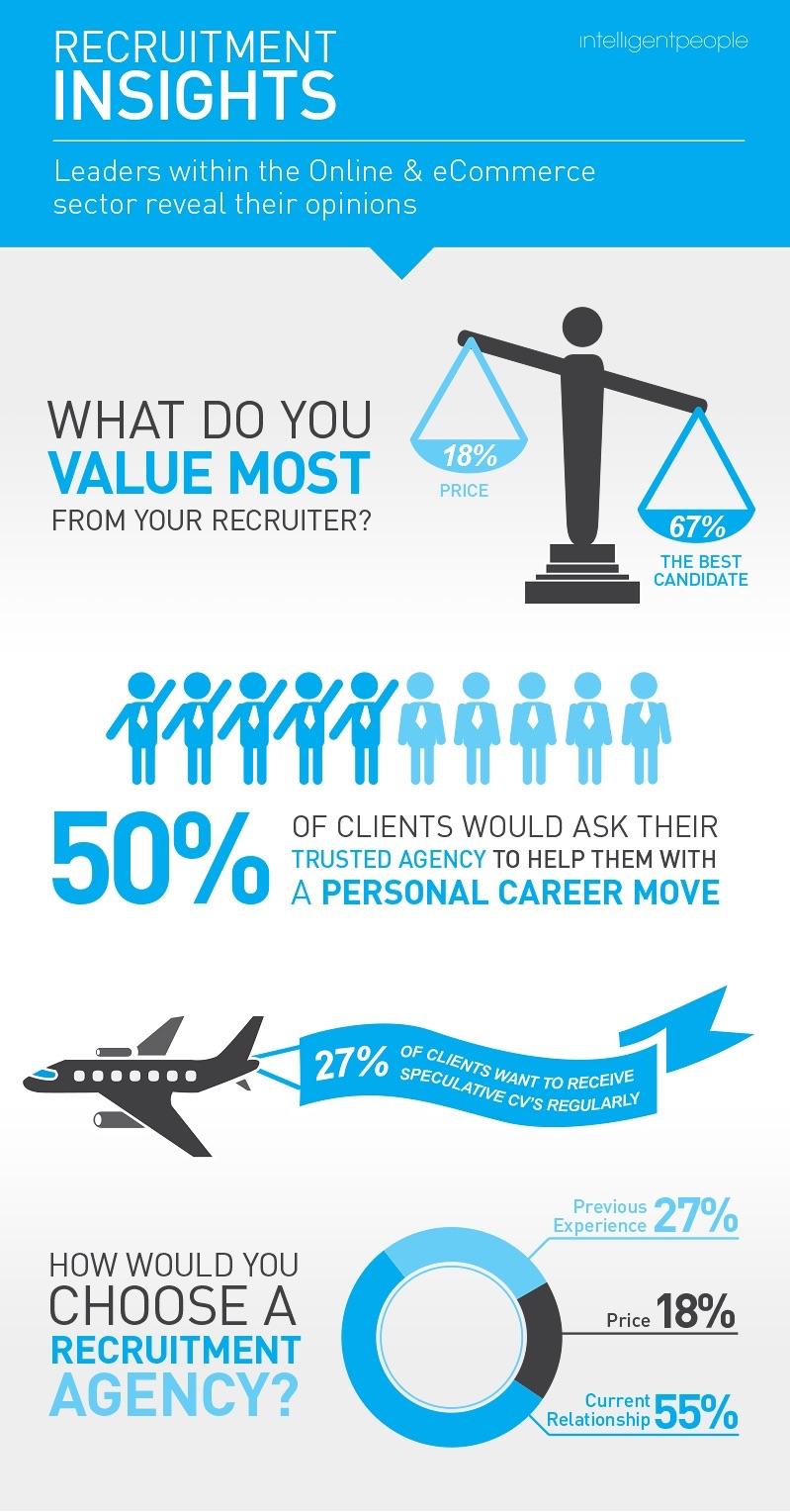 Infographic Example